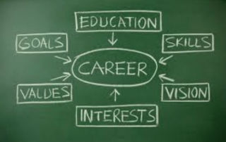 Our Lady of mercy Burraneer Year-10-careers-transitions